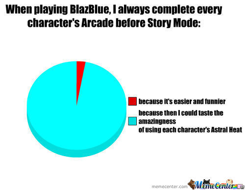 You Will Only Get This Meme If You Ever Played Blazblue