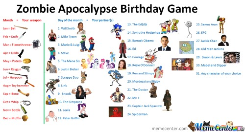 Zombie Apocalypse Birthday Game