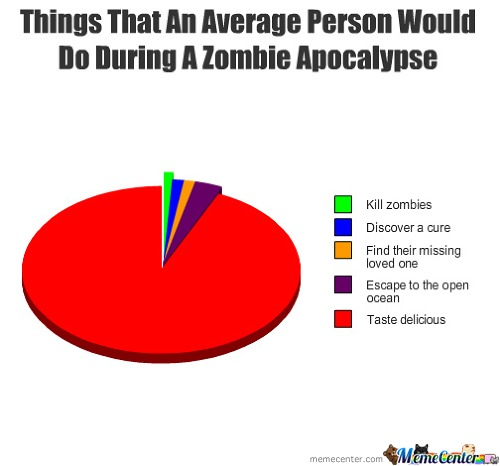 Zombie Apocalypse Meme Funny : Apocalypse memes best collection of funny pictures