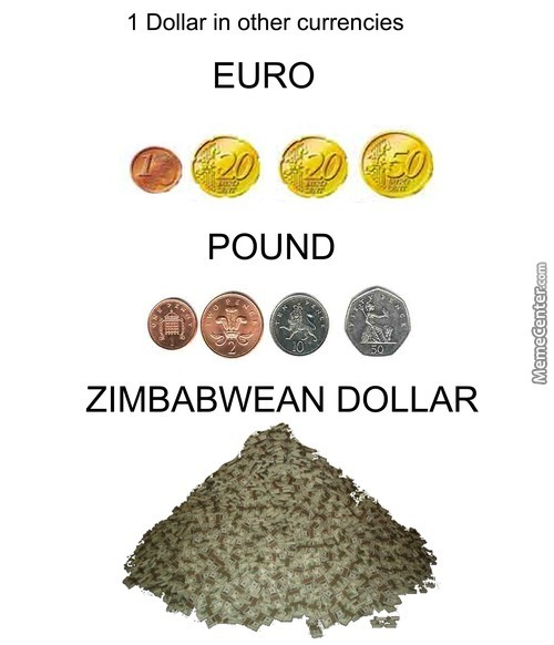 1 Dollar In Other Currencies