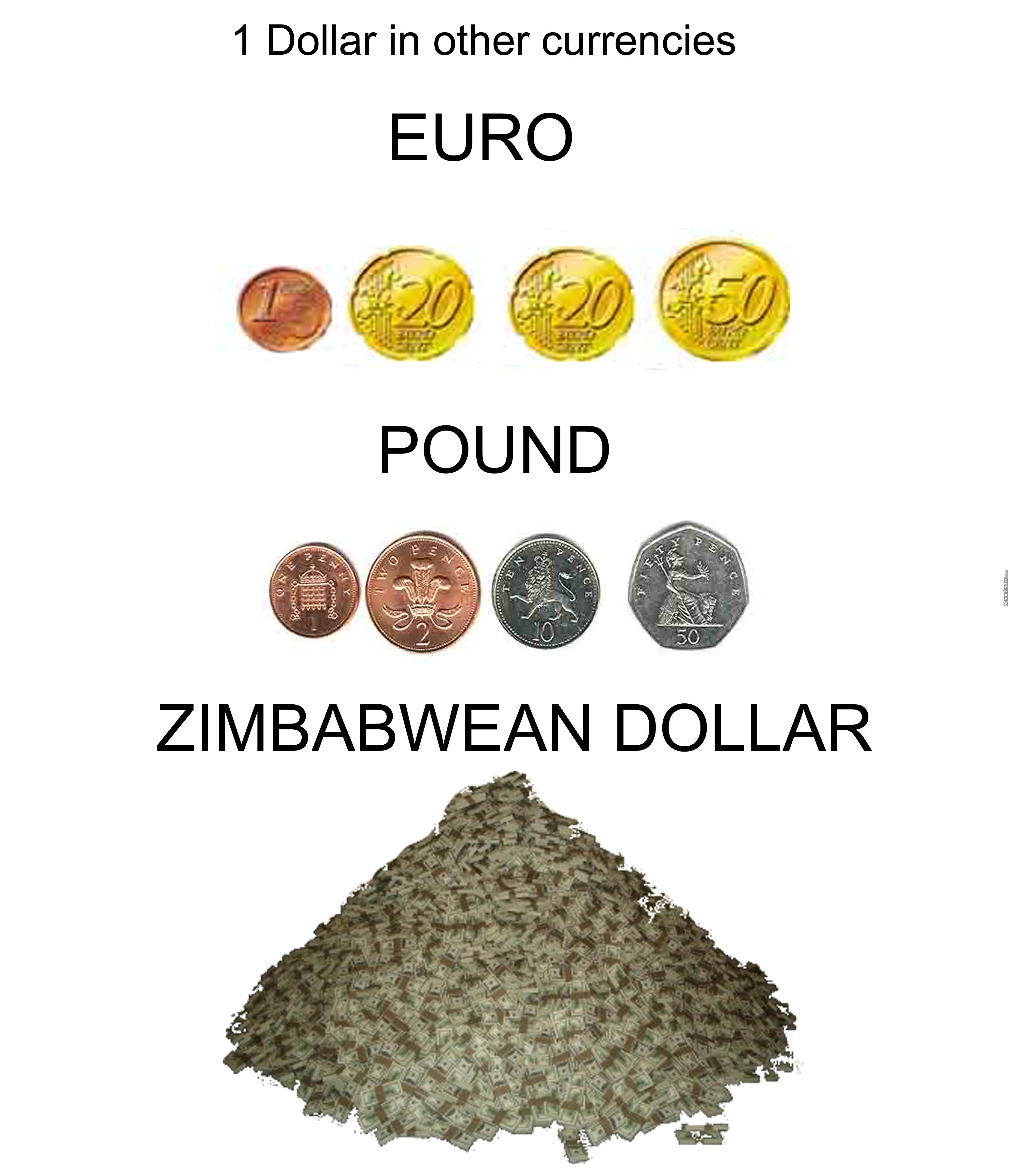 1 dollar in other currencies_o_5627829 zimbabwe memes best collection of funny zimbabwe pictures