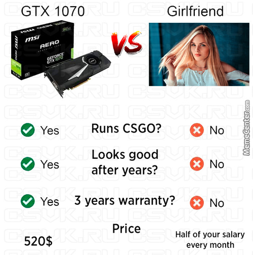 Gtx 1070 Memes  Best Collection of Funny Gtx 1070 Pictures