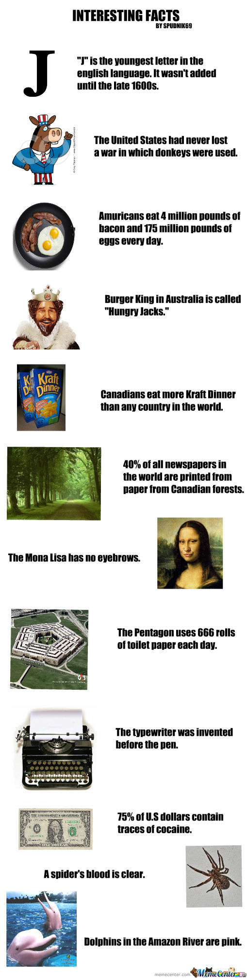 12 Interesting Facts