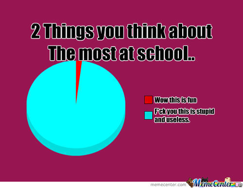 2 Things You Think About The Most At School...