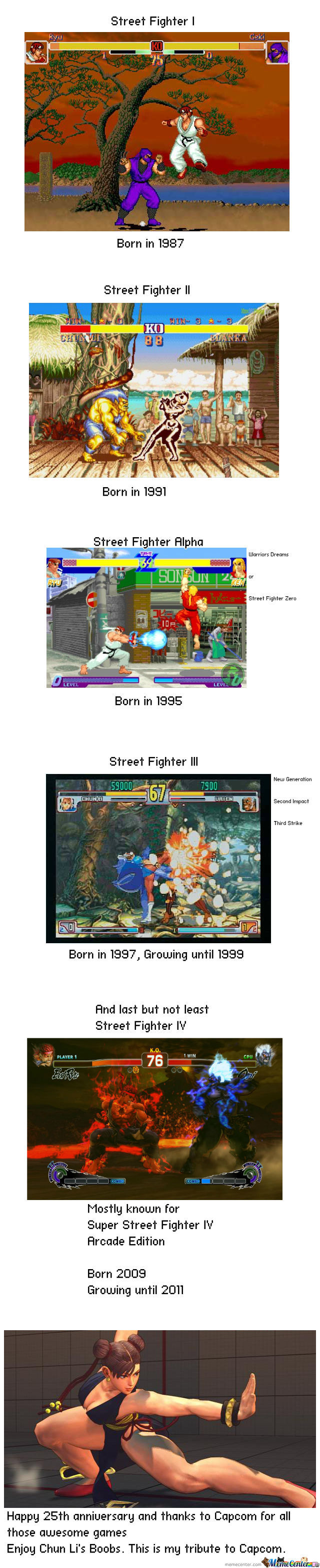 25 Years Of Street Fighter