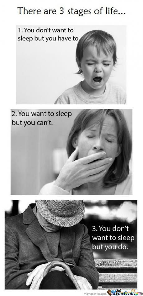 3 Stages Of Sleep