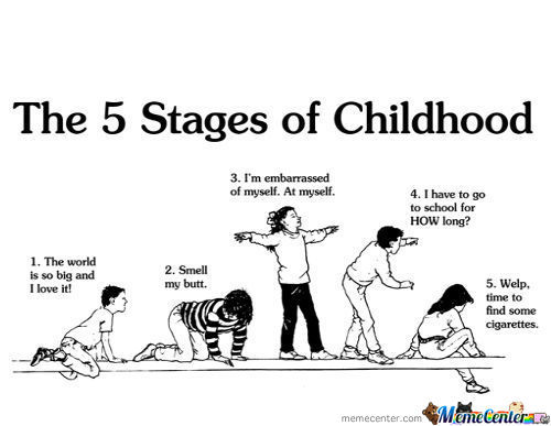 5 Stages Of Childhood