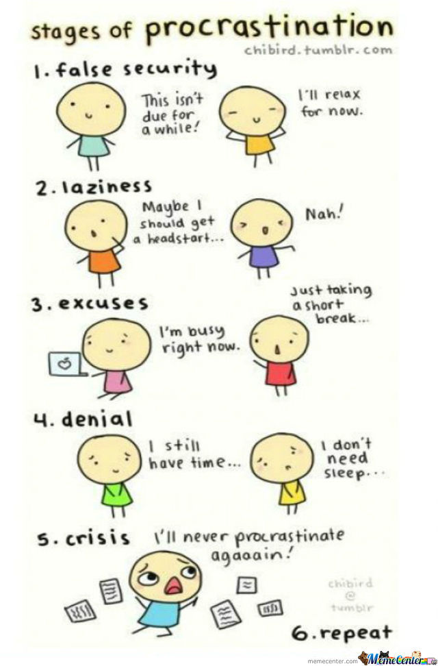 5 stages of procrastination_o_1383027 5 stages of procrastination by michael silver dua meme center,Procrastination Memes