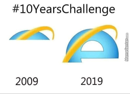 %7 Changed