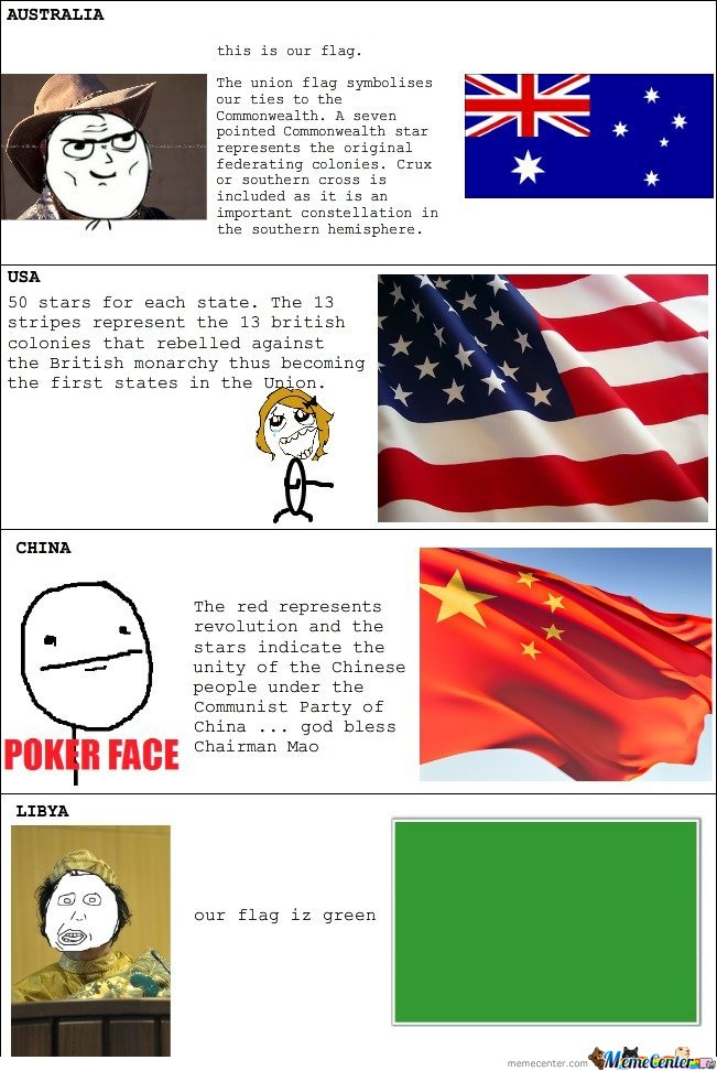 Australia & USA & China & Libya Flags Rage