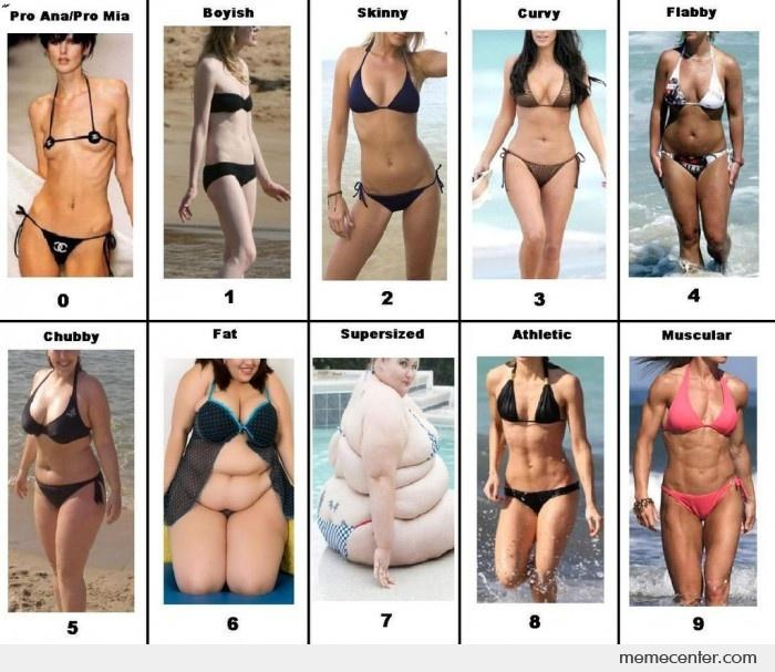 The best thing to get zero size figure is to take proper diet and regular exercise. It is a hard working process to naturally get zero size figure very fast. So here are several exercises and asans to achieve sexy and attractive body.