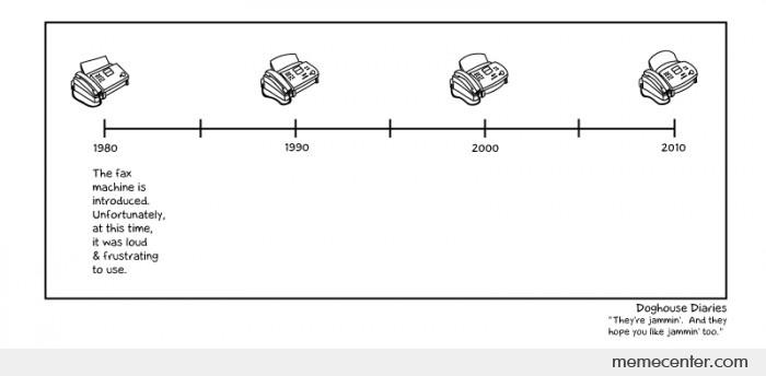 Fax machines timeline_o_51599 fax machines timeline by ben meme center