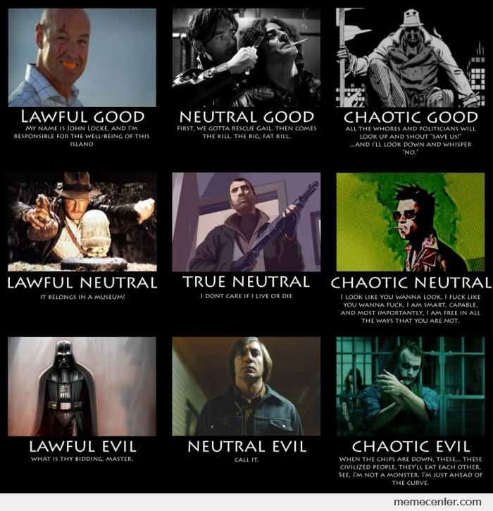 Excited good neutral evil chart