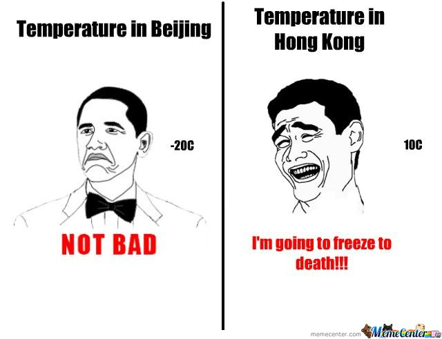Hong Kong/Beijing Temp