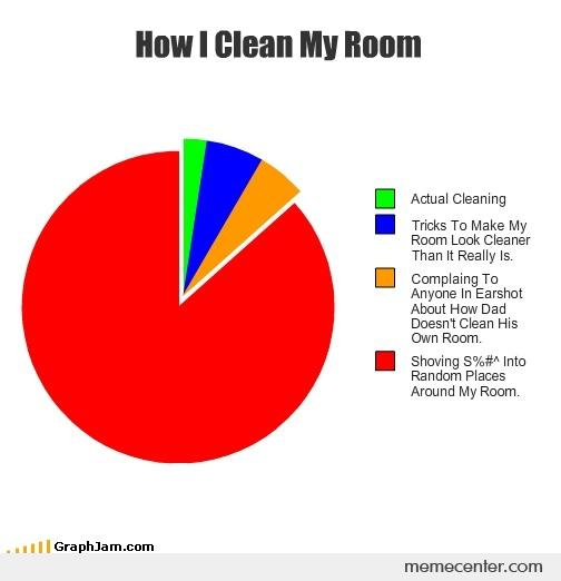 how to make room clean