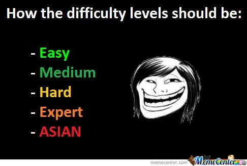 How The Difficulty Levels Should Be