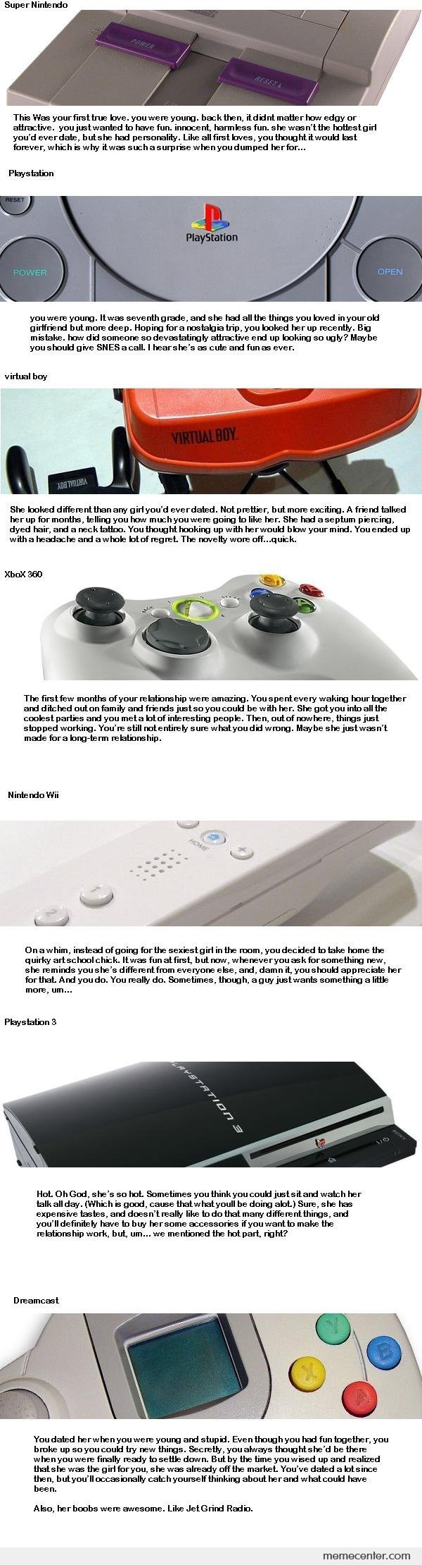 If women were video game consoles
