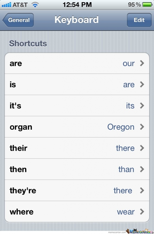 Keybord Shortcuts For Iphone