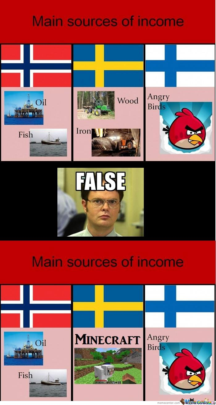 Main sources of income remixed