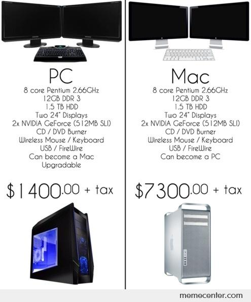 mac vs pc for architecture students