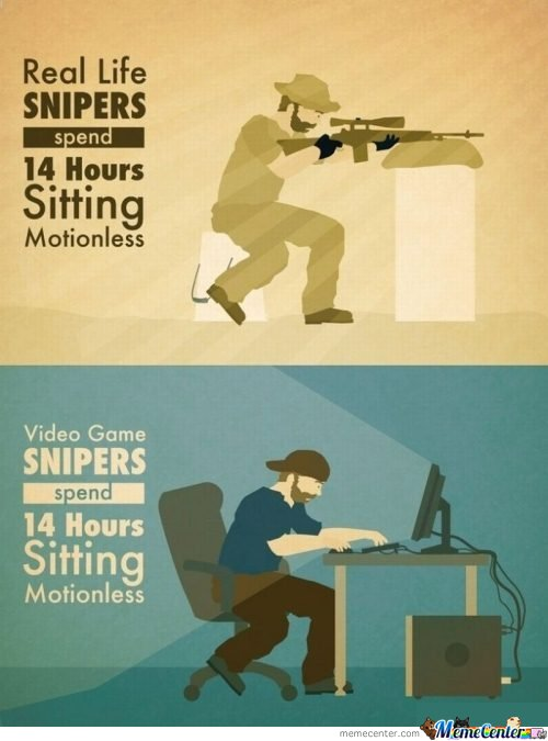 Real Life Snipers and Video Game Snipers