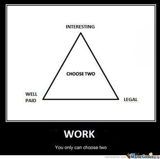 Reality about work
