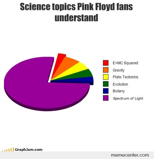 Science Topics Pink Floyd Fans Understand_o_36136 science topics pink floyd fans understand by ben meme center