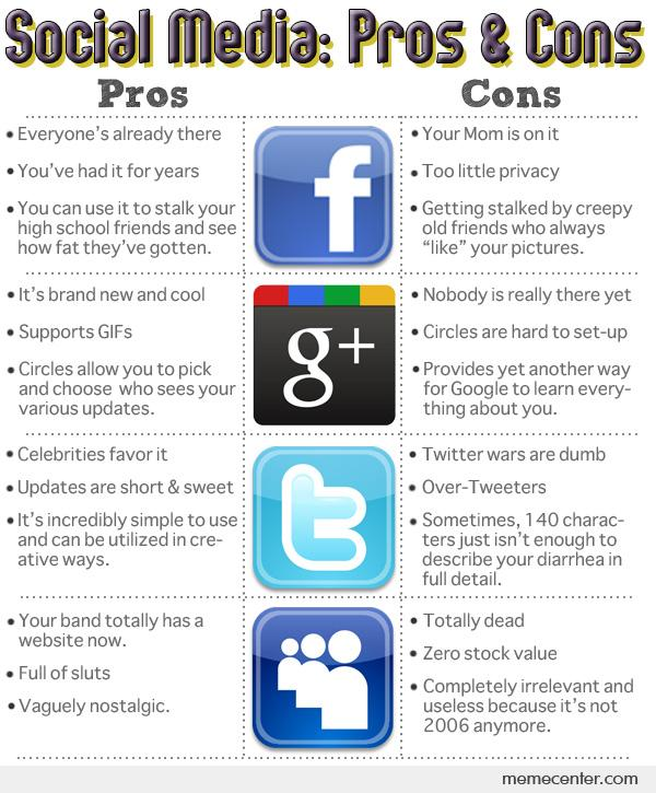 pros and cons of social media Cons of social media social media may not be suited to every business if you are unprepared and launch your social media presence without proper planning, you could.
