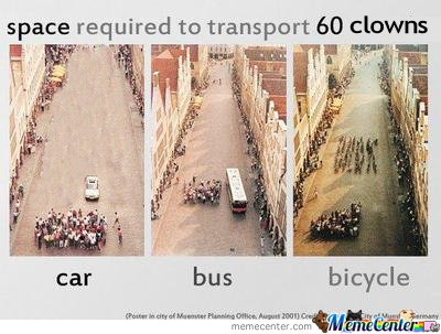 Space required to transport 60 clowns