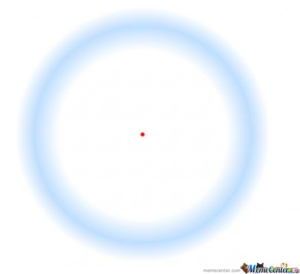 Stare the red dot