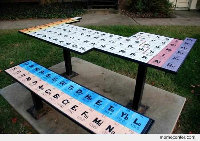 The Real Periodic Table By Ben Meme Center