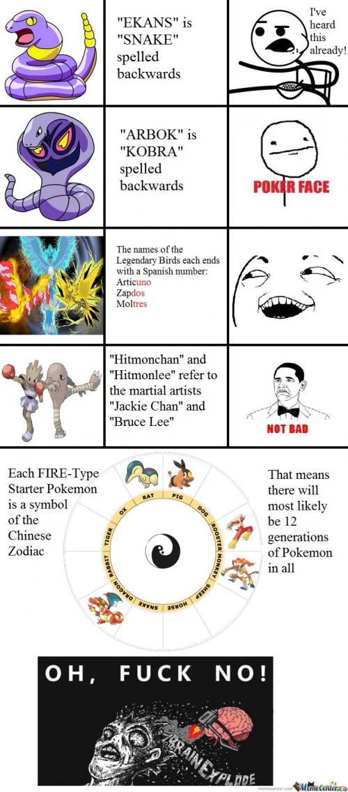 Things you may not know about Pokemon