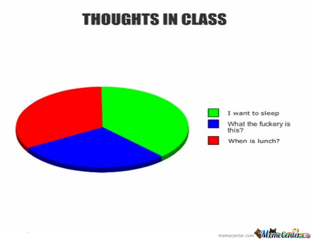Thoughts In Class