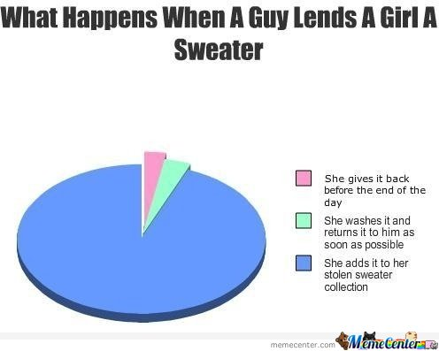What Happens When A Guy Lends A Girl A Sweater