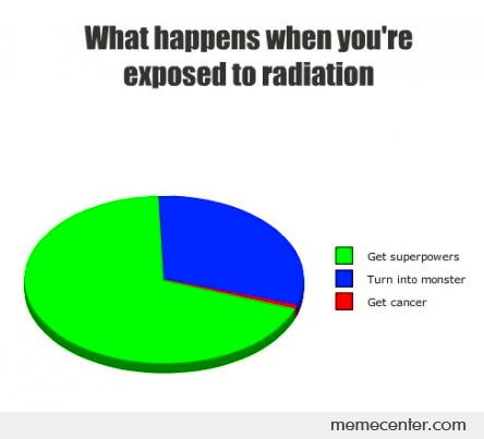 What Happens When You Are Exposed To Radiation