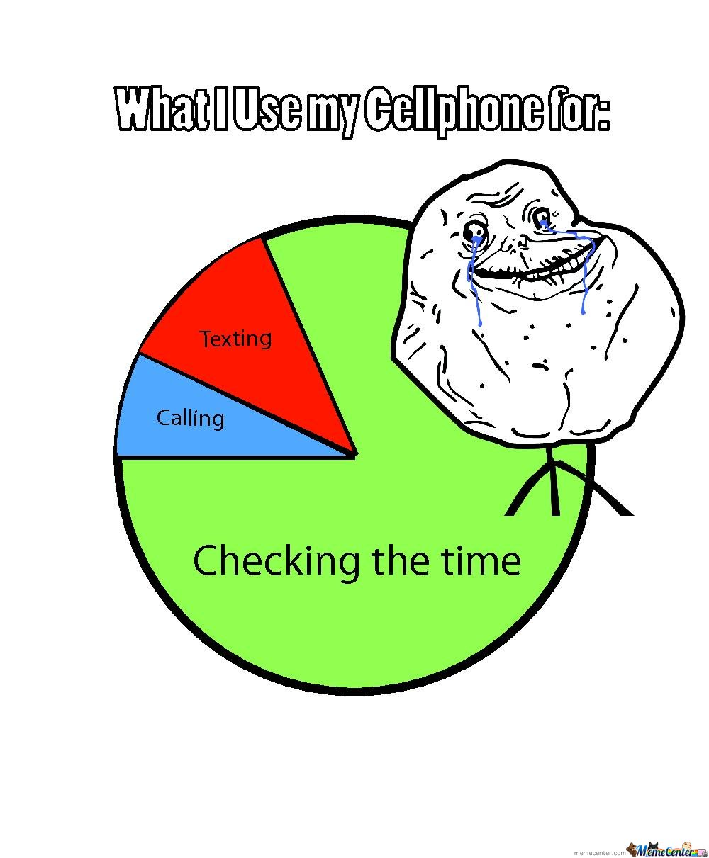 What I Use my Cellphone For: