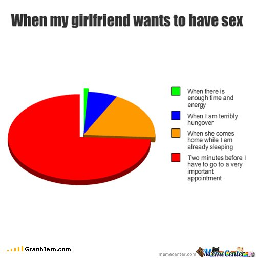 Sexual memes to send to your girlfriend