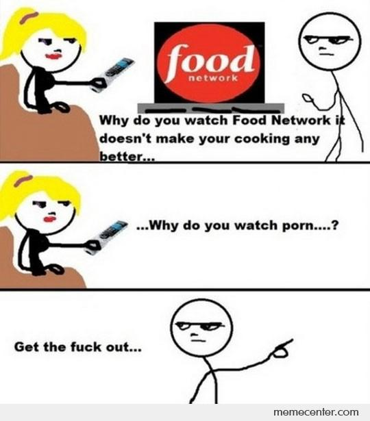 Why Do You Watch Food Network