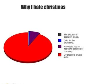 I Hate Christmas.Why I Hate Christmas By Ben Meme Center