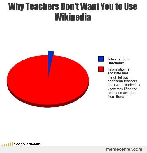 why teachers don u0026 39 t want you to use wikipedia by ben