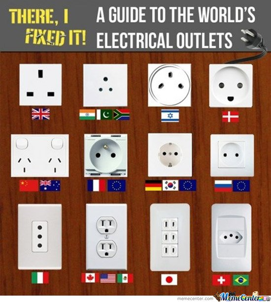 World, Y U NO use one type of outlet? Oh, Denmark is so happy!