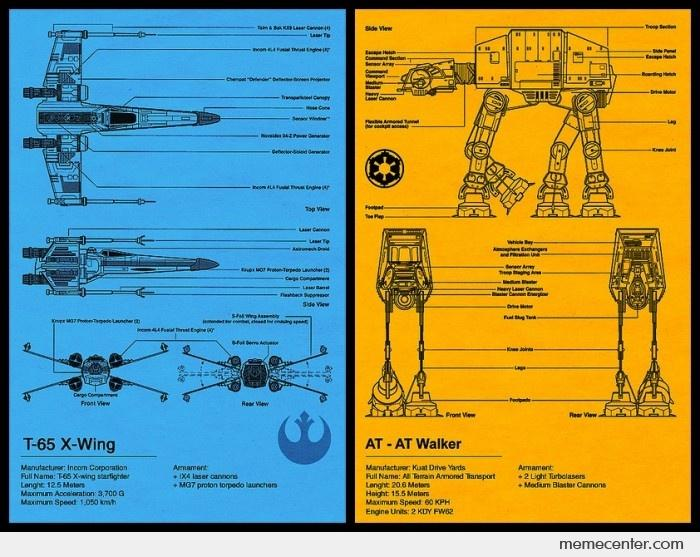 X wing blueprint by ben meme center x wing blueprint malvernweather Images