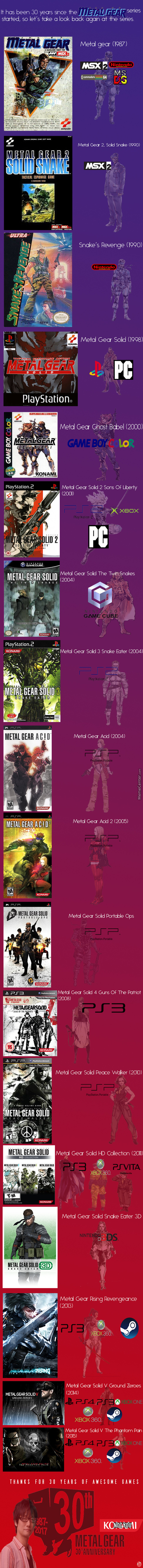 A 30Th Anniversary Post To Surpass Metal Gear