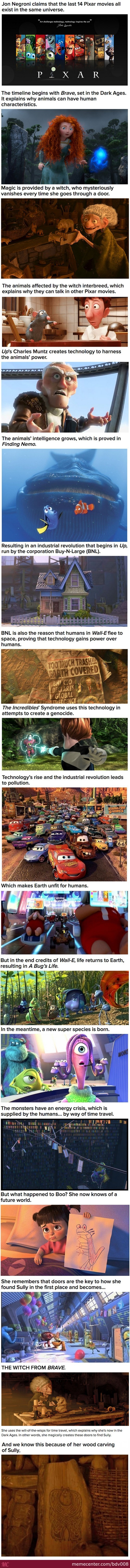 A Theory Of The Pixar Universe