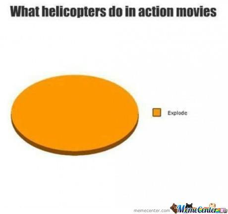 Action Film Logic