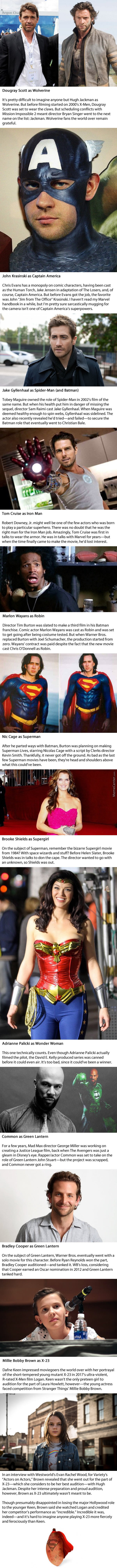 Actors Who Were 'This Close' To Being Superheroes