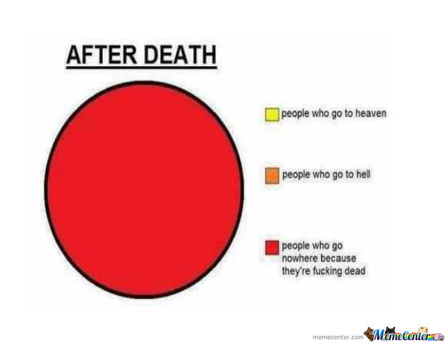After Death..
