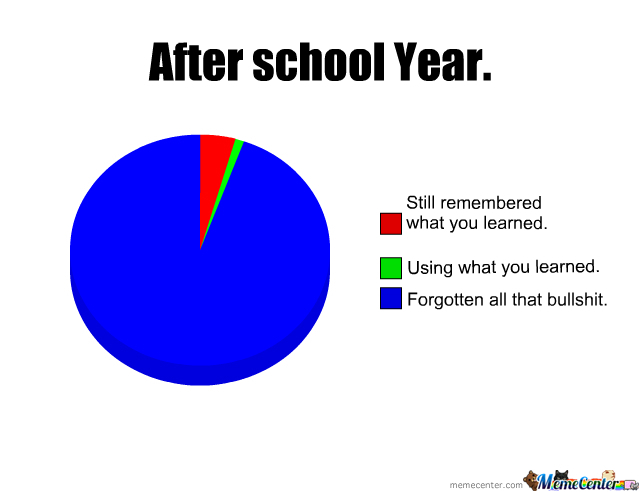 After School Year