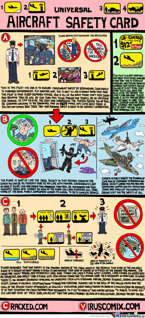 Airplane Safety Instructions