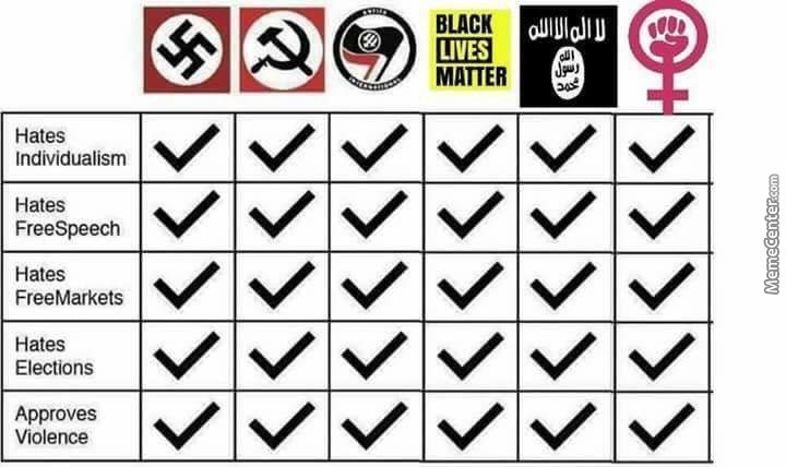 all of them fascism by recyclebin meme center